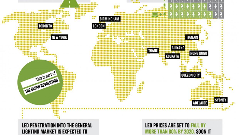 """Infografika """"LED osvětlení ve městech"""""""